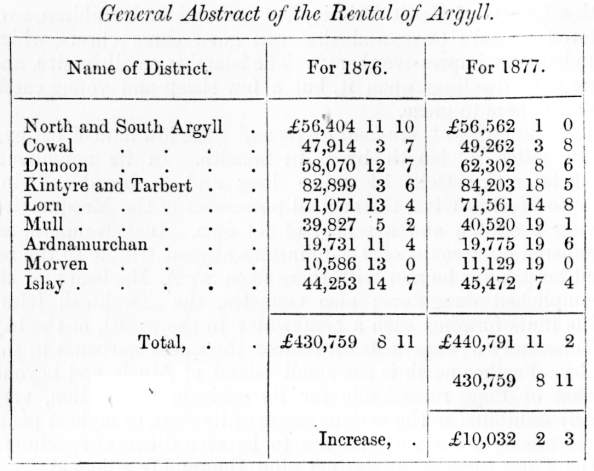 in 1851  89298