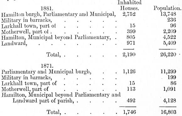 David Prentice 1851- Menzies