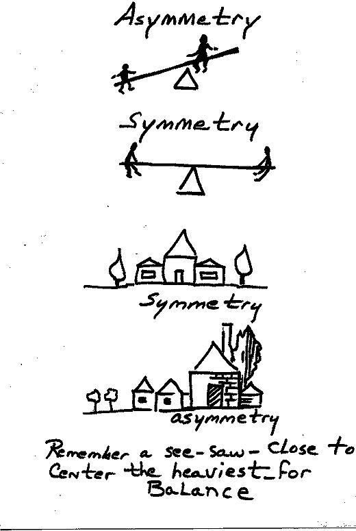 Art Balance Asymmetry Symmetry