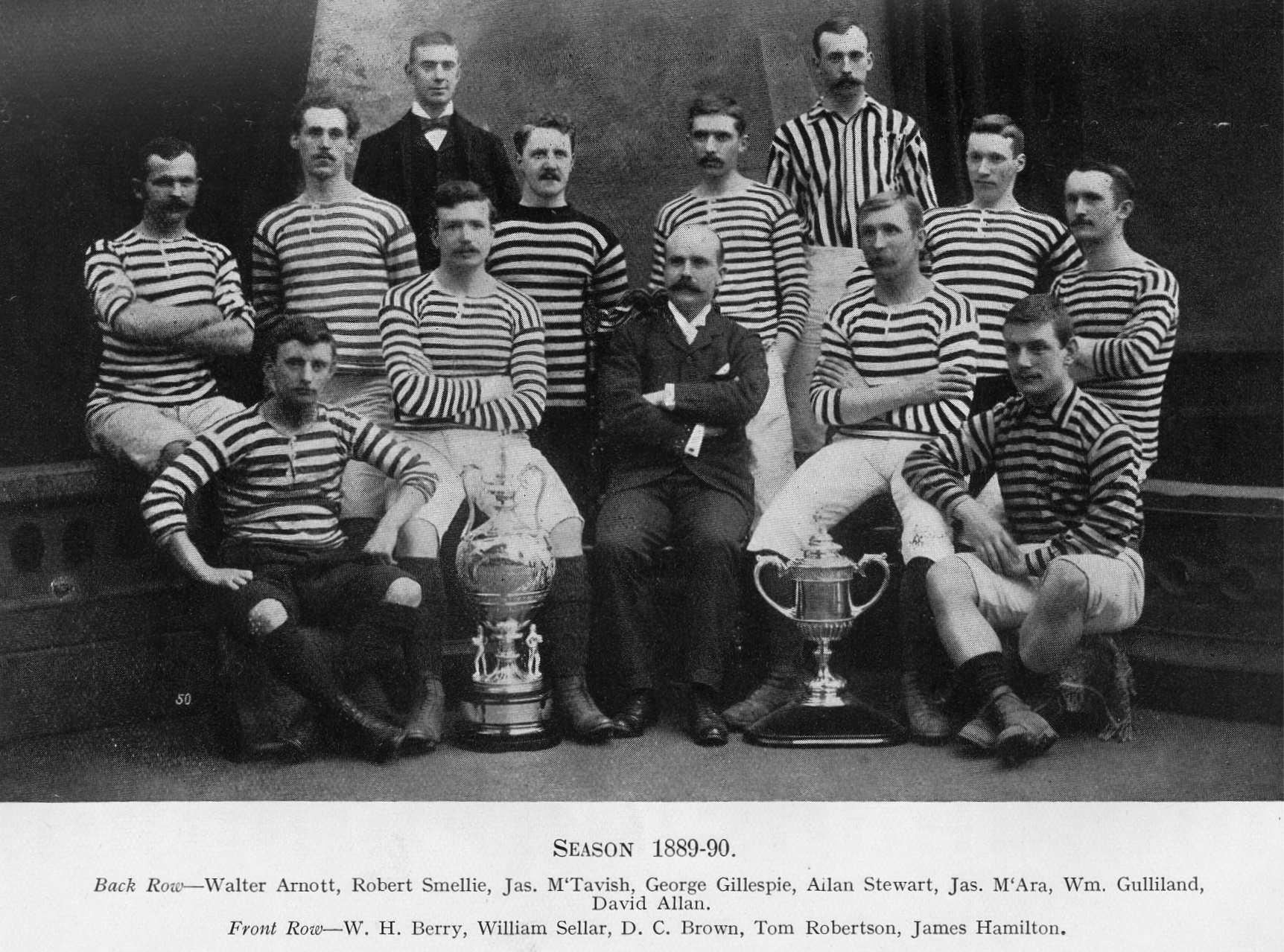 Auburn University Football Uniforms