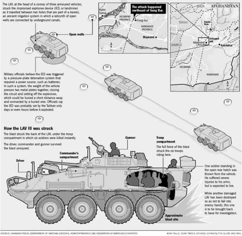 How an IED affected the LAV III